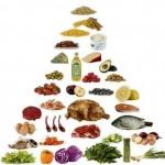 диета с низкими углеводами