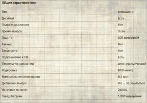 Общие характеристики устройства