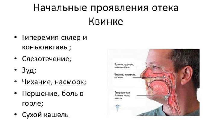 Со стороны имунной системы побочная реакция проявляется гиперчувствительность, при этом развивается отек Квинке