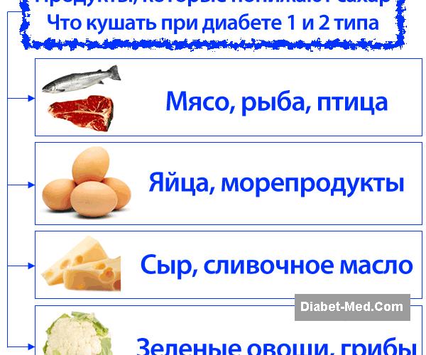kak-snizit-sahar-w-krowi