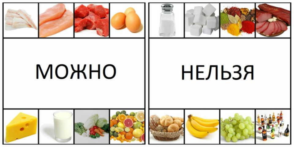 Разрешенные и запрещенные продукты при диабете, меню при сахарном диабете 2 типа