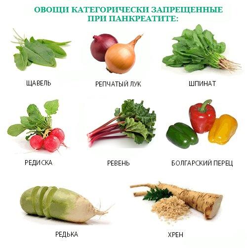 Запрещенные овощи при панкреатите