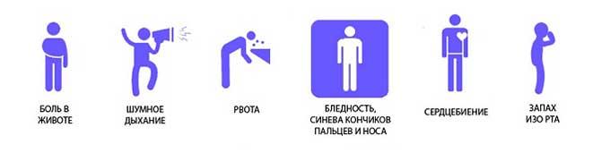 симптомы панкреатита и давления