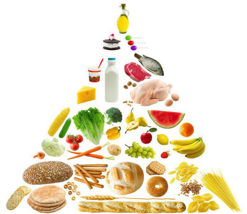 Основа питания при диабете
