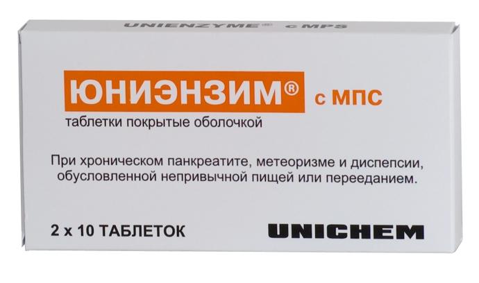 Лекарства от панкреатита