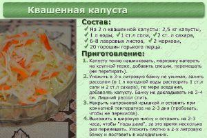 Состав и рецепт квашеной капусты