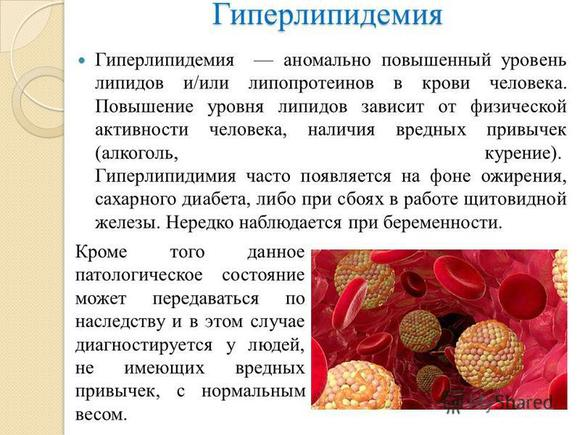 Гиперлипидемия