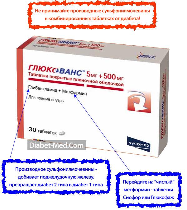 Комбинированные лекарства от диабета