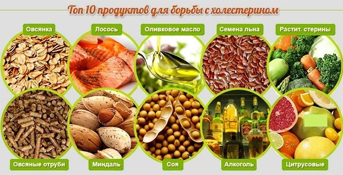 Продукты без холестерина