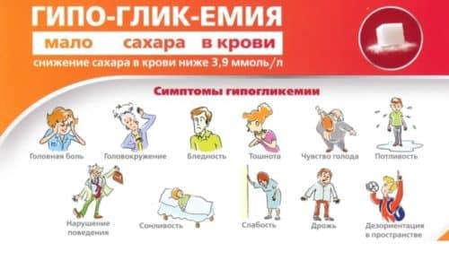 Самым частым побочным эффектом от приема препарата Глюкованс является гипогликемия