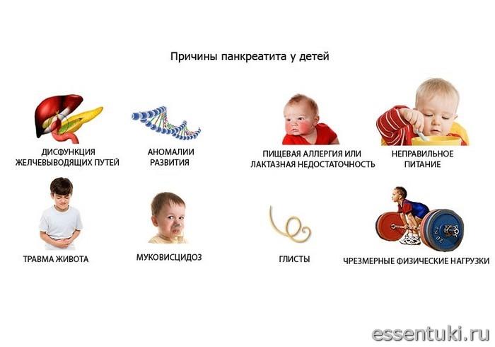 Заболевания ПЖ у детей