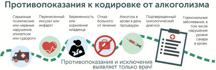 противопоказания к кодировке от алкоголя