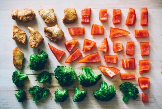 Суточное потребление холестерина