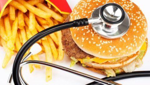 Устранимые факторы, провоцирующие атеросклероз сосудов в организме
