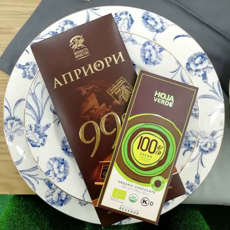 шоколад кетодиета lchf
