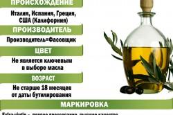 Выбор качественного оливкового масла