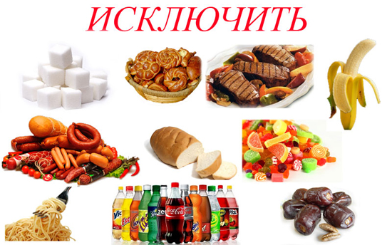 запрещенные продукты нельзя диабет