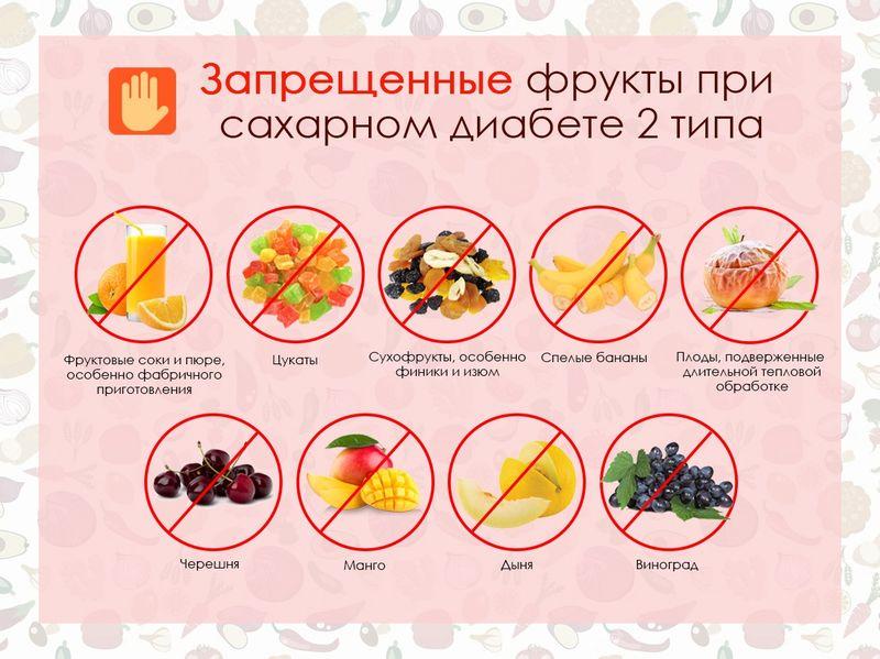 запрещенные продукты при диабете 2
