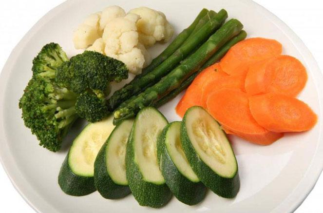 Разрешенные овощи