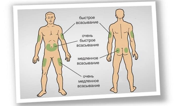 Больному нужно постоянно менять места подкожного укола препарата