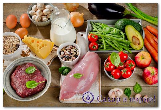 Диетическое питание при диабете 2 типа рецепты