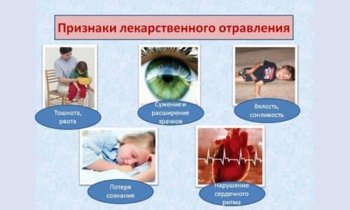 Симптомы передозировки препаратом: головная боль, головокружение, нарушается работа сердца