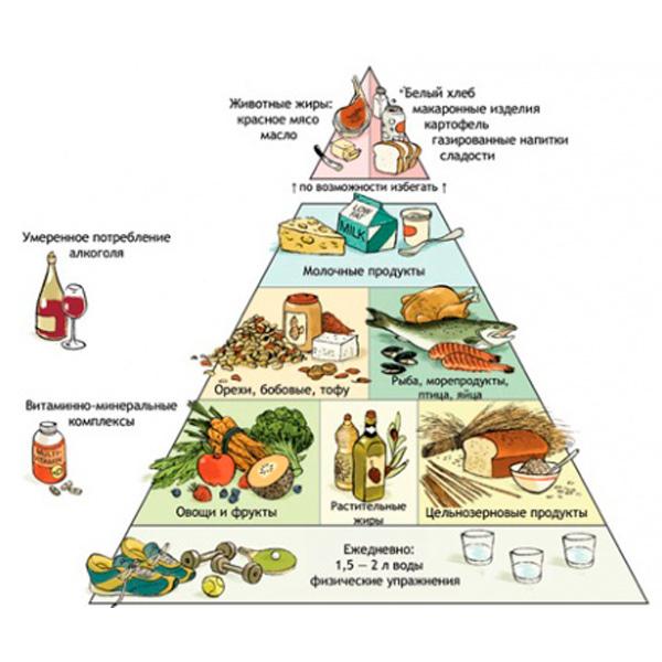 produkti-pri-diabete1