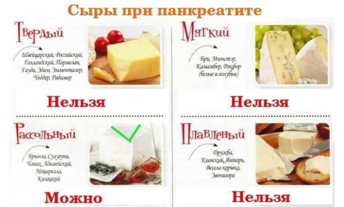 Выбор сыра при панкреатите