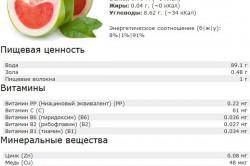 Состав и калорийность помело
