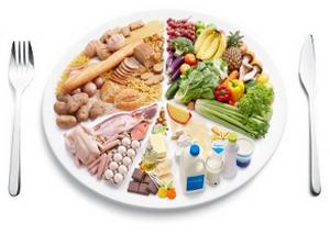 Тарелка поделена на 5 частей с различной едой