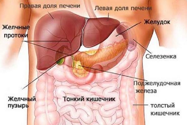 Контуры предстательной железы нечеткие неровные